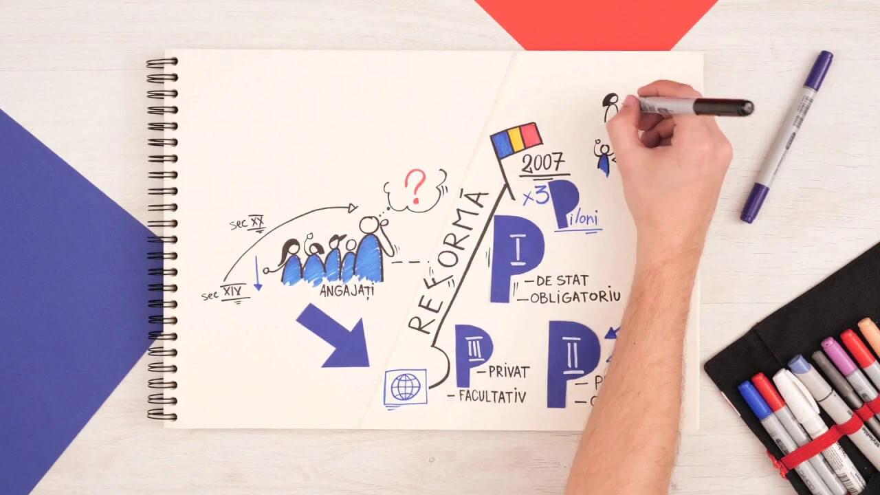 Vizual video – Ce este Pilonul 2 de pensii